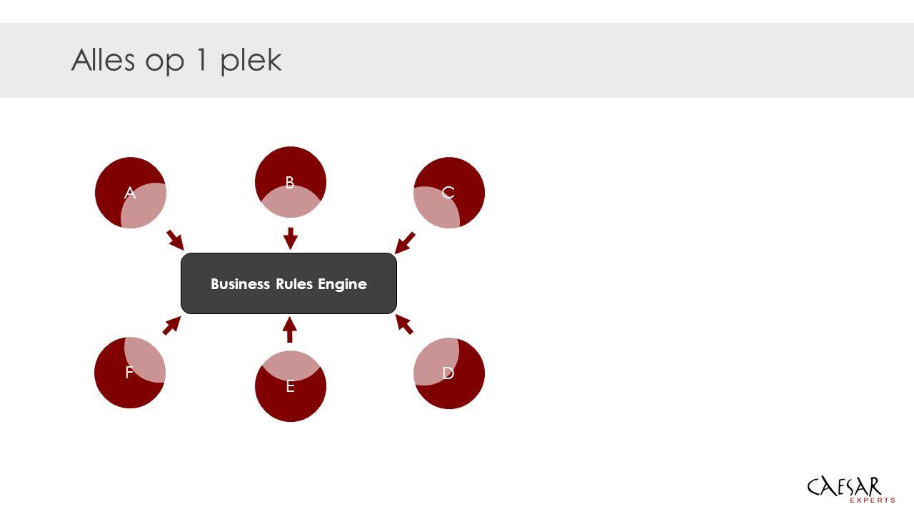 Footer leeghouden ivm logo #ad0006 R: 173 G: 0 B: 6 #005dad R: 0 G: 93 B: 173 #3f3f3f R: 63 G: 63 B: 63 #00ad51 R: 0 G: 173 B: 81 #ffad00 R: 255 G: 173 B: 0 #a700ad R: 167 G: 0 B: 173 Hoofdkleuren Extra kleuren Caesar Experts Presentatie Content verticaal centreren Header A B C F D E Business Rules Engine Alles op 1 plek