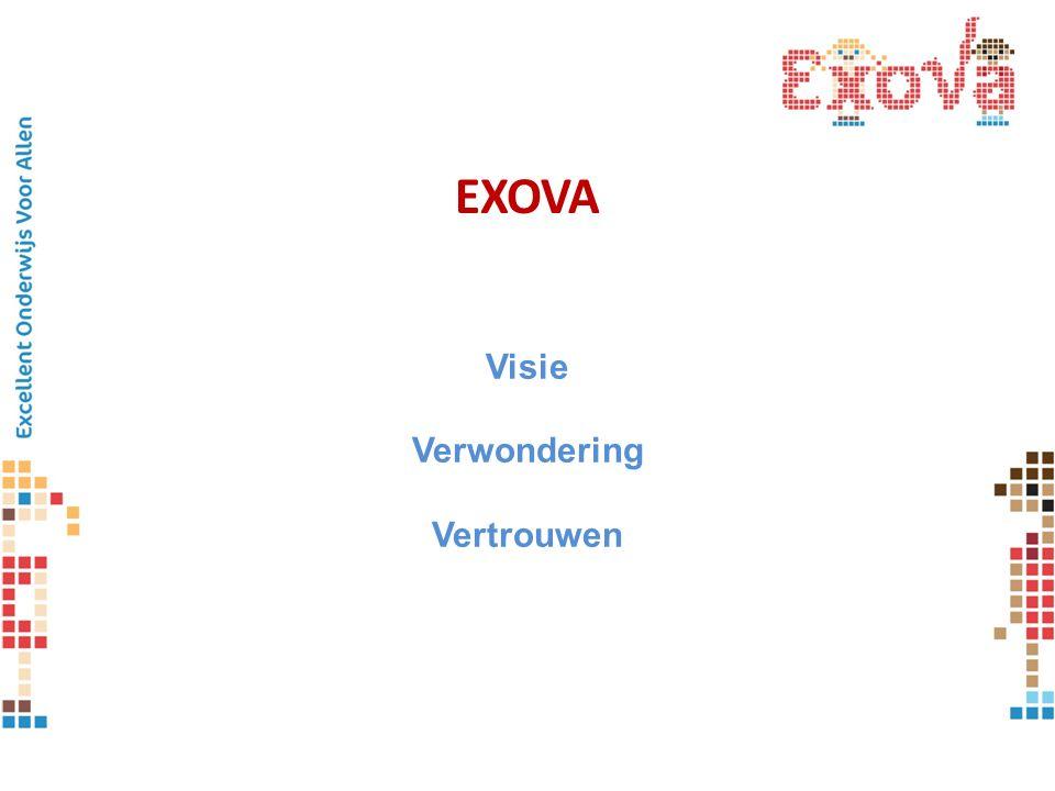 EXOVA Visie Verwondering Vertrouwen
