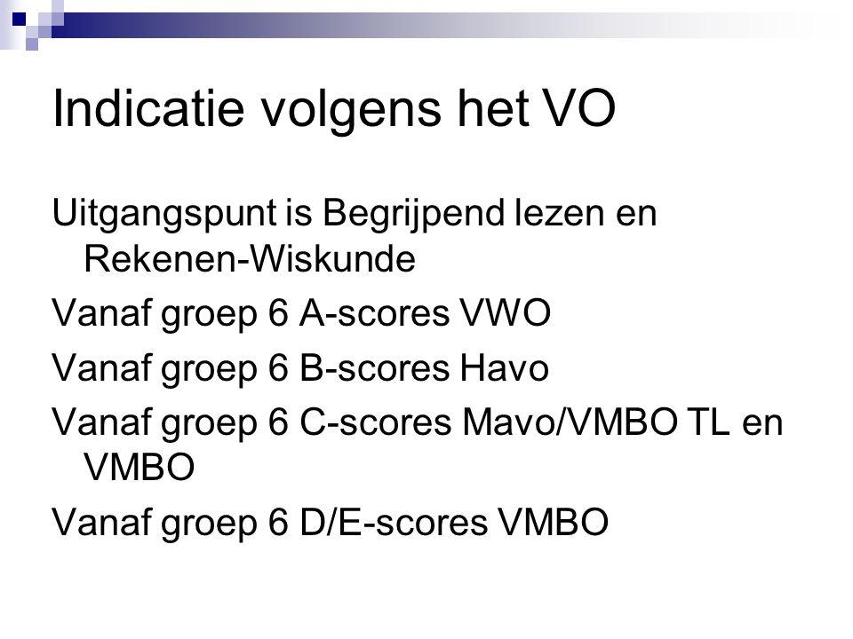 Indicatie volgens het VO Uitgangspunt is Begrijpend lezen en Rekenen-Wiskunde Vanaf groep 6 A-scores VWO Vanaf groep 6 B-scores Havo Vanaf groep 6 C-scores Mavo/VMBO TL en VMBO Vanaf groep 6 D/E-scores VMBO