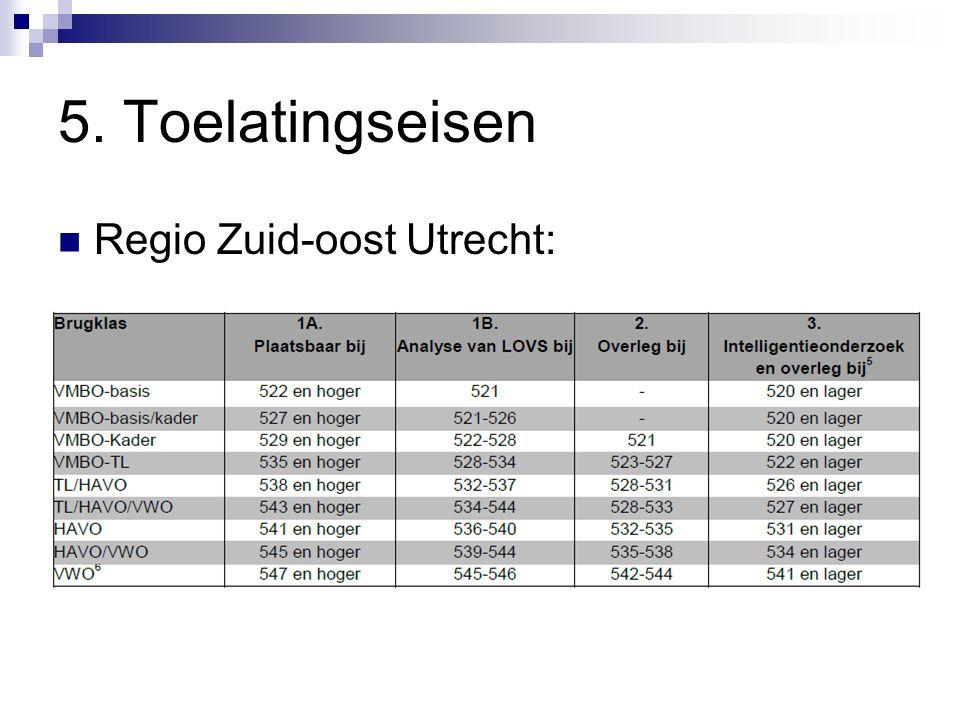 5. Toelatingseisen Regio Zuid-oost Utrecht: