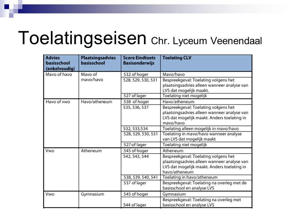 Toelatingseisen Chr. Lyceum Veenendaal