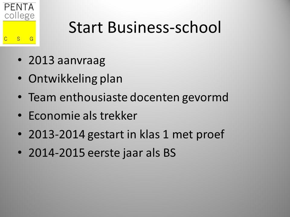 Start Business-school 2013 aanvraag Ontwikkeling plan Team enthousiaste docenten gevormd Economie als trekker 2013-2014 gestart in klas 1 met proef 20