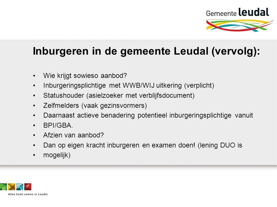 Inburgeren in de gemeente Leudal (vervolg): Wie krijgt sowieso aanbod.