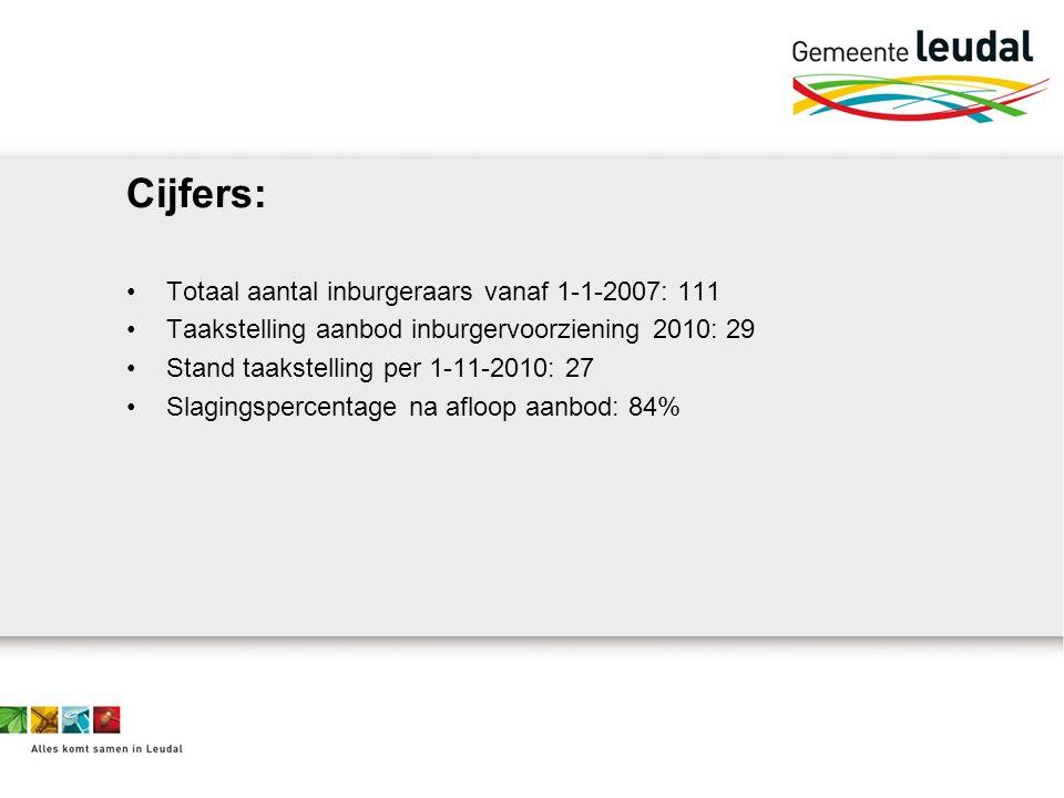 Cijfers: Totaal aantal inburgeraars vanaf 1-1-2007: 111 Taakstelling aanbod inburgervoorziening 2010: 29 Stand taakstelling per 1-11-2010: 27 Slagingspercentage na afloop aanbod: 84%