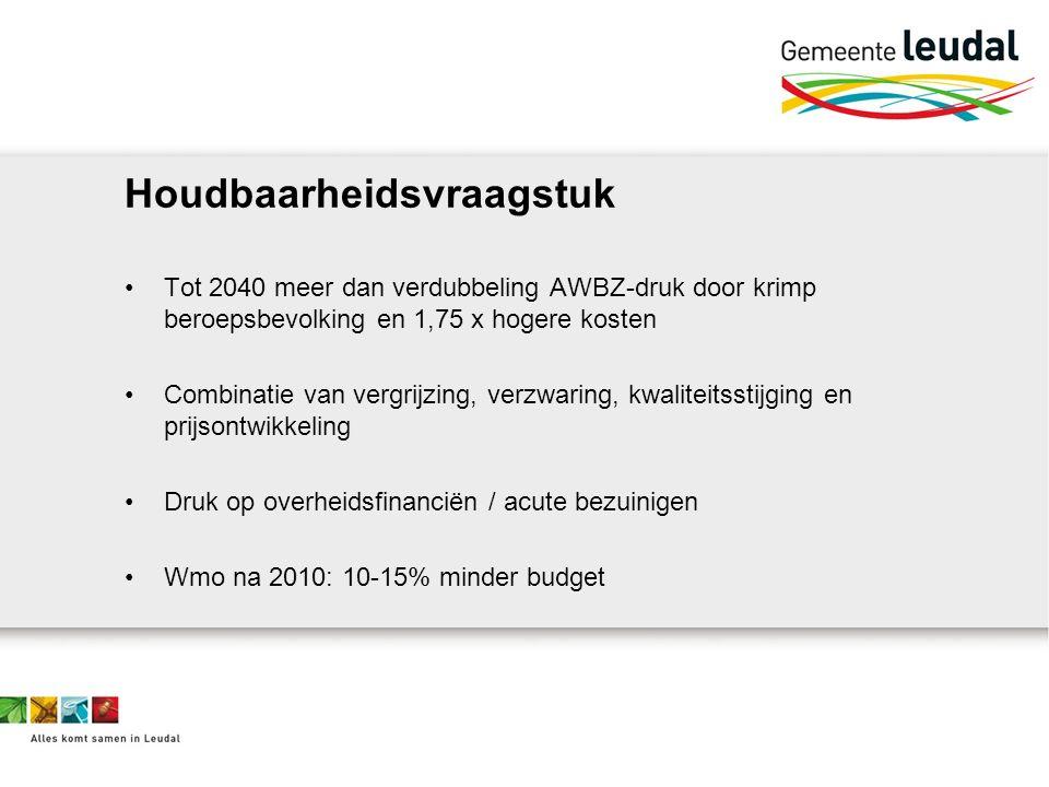 Houdbaarheidsvraagstuk Tot 2040 meer dan verdubbeling AWBZ-druk door krimp beroepsbevolking en 1,75 x hogere kosten Combinatie van vergrijzing, verzwaring, kwaliteitsstijging en prijsontwikkeling Druk op overheidsfinanciën / acute bezuinigen Wmo na 2010: 10-15% minder budget