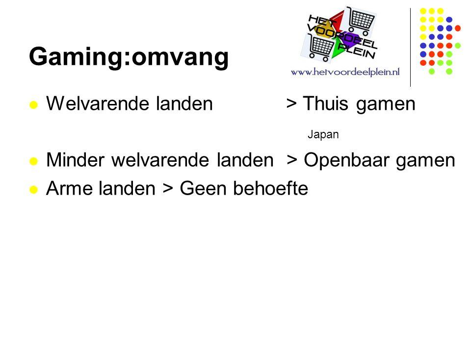 Gaming:omvang Welvarende landen > Thuis gamen Japan Minder welvarende landen > Openbaar gamen Arme landen > Geen behoefte