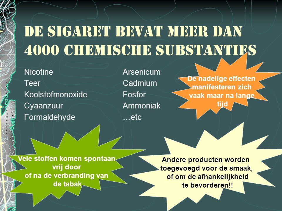 Nicotine Natuurlijke substantie in tabak Bereikt de hersenen binnen enkele seconden en beinvloedt de werking er van.