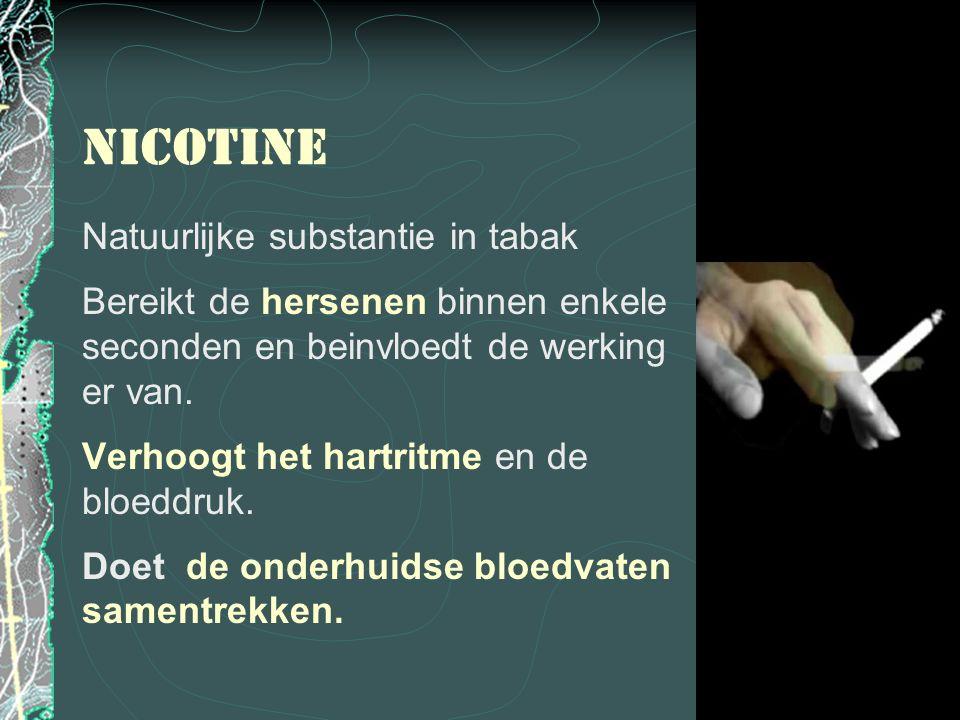 Passief roken Oorzaak van echte gezondheids- problemen!!