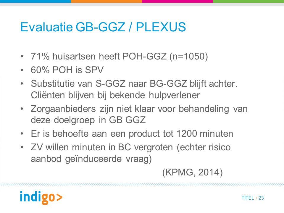 Evaluatie GB-GGZ / PLEXUS 71% huisartsen heeft POH-GGZ (n=1050) 60% POH is SPV Substitutie van S-GGZ naar BG-GGZ blijft achter.