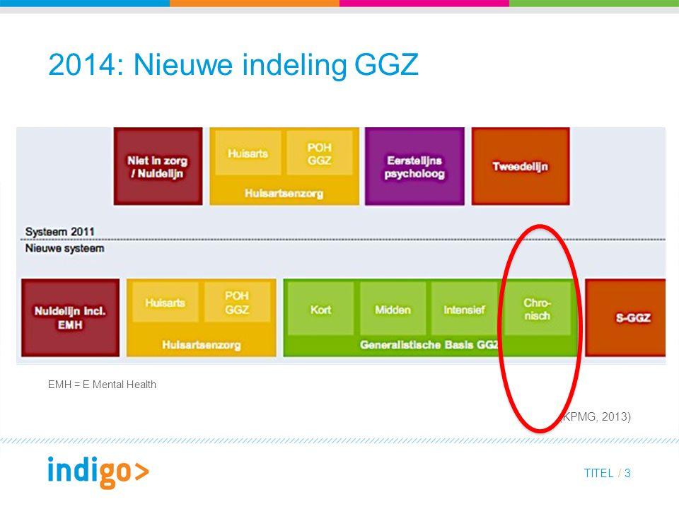 2014: Nieuwe indeling GGZ EMH = E Mental Health (KPMG, 2013) TITEL / 3