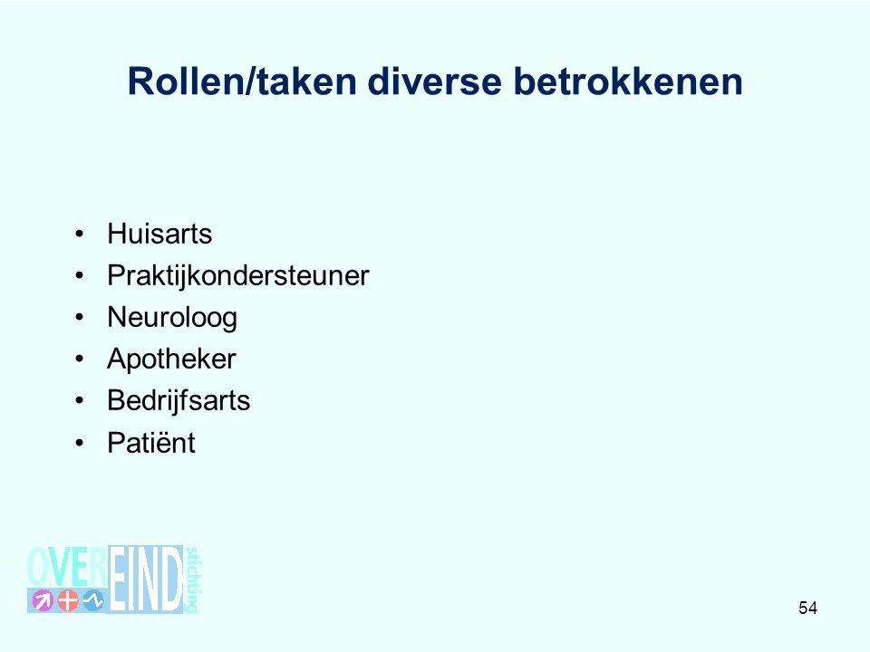 54 Rollen/taken diverse betrokkenen Huisarts Praktijkondersteuner Neuroloog Apotheker Bedrijfsarts Patiënt