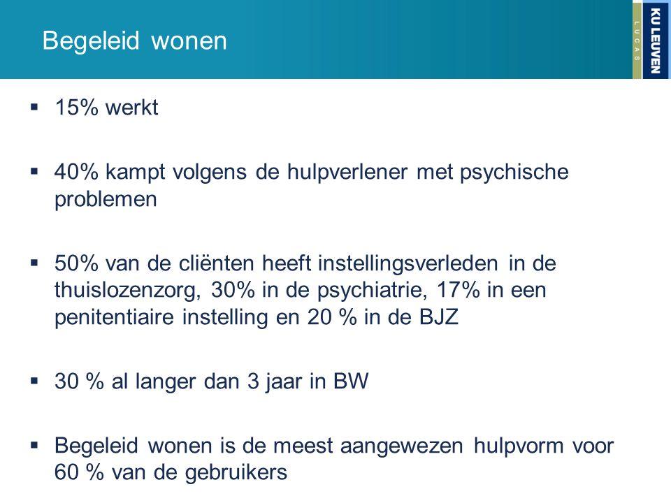 Begeleid wonen  15% werkt  40% kampt volgens de hulpverlener met psychische problemen  50% van de cliënten heeft instellingsverleden in de thuisloz