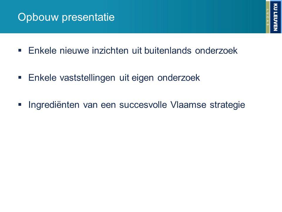 Opbouw presentatie  Enkele nieuwe inzichten uit buitenlands onderzoek  Enkele vaststellingen uit eigen onderzoek  Ingrediënten van een succesvolle Vlaamse strategie