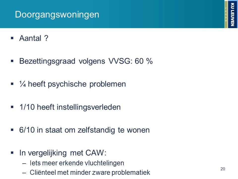 Doorgangswoningen  Aantal ?  Bezettingsgraad volgens VVSG: 60 %  ¼ heeft psychische problemen  1/10 heeft instellingsverleden  6/10 in staat om z