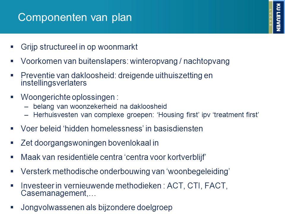 Componenten van plan  Grijp structureel in op woonmarkt  Voorkomen van buitenslapers: winteropvang / nachtopvang  Preventie van dakloosheid: dreige