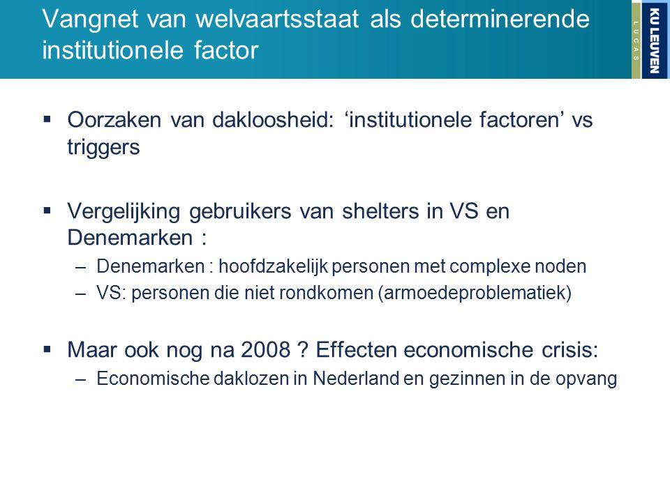 Vangnet van welvaartsstaat als determinerende institutionele factor  Oorzaken van dakloosheid: 'institutionele factoren' vs triggers  Vergelijking g