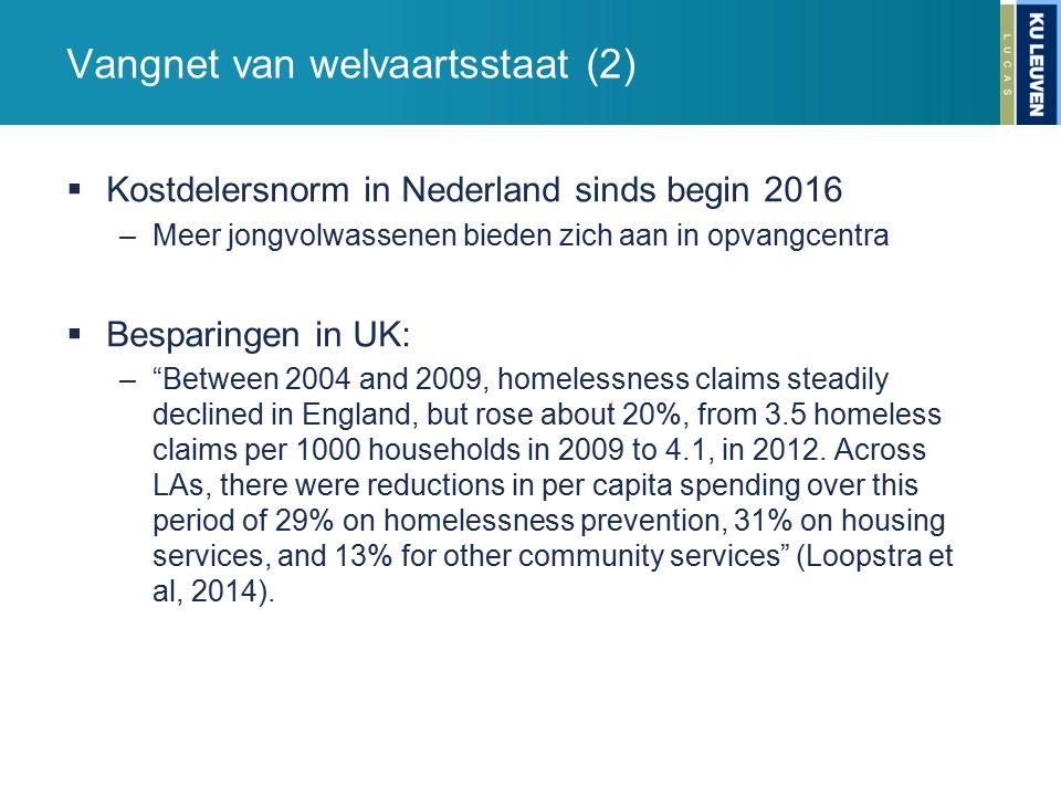 Vangnet van welvaartsstaat (2)  Kostdelersnorm in Nederland sinds begin 2016 –Meer jongvolwassenen bieden zich aan in opvangcentra  Besparingen in UK: – Between 2004 and 2009, homelessness claims steadily declined in England, but rose about 20%, from 3.5 homeless claims per 1000 households in 2009 to 4.1, in 2012.