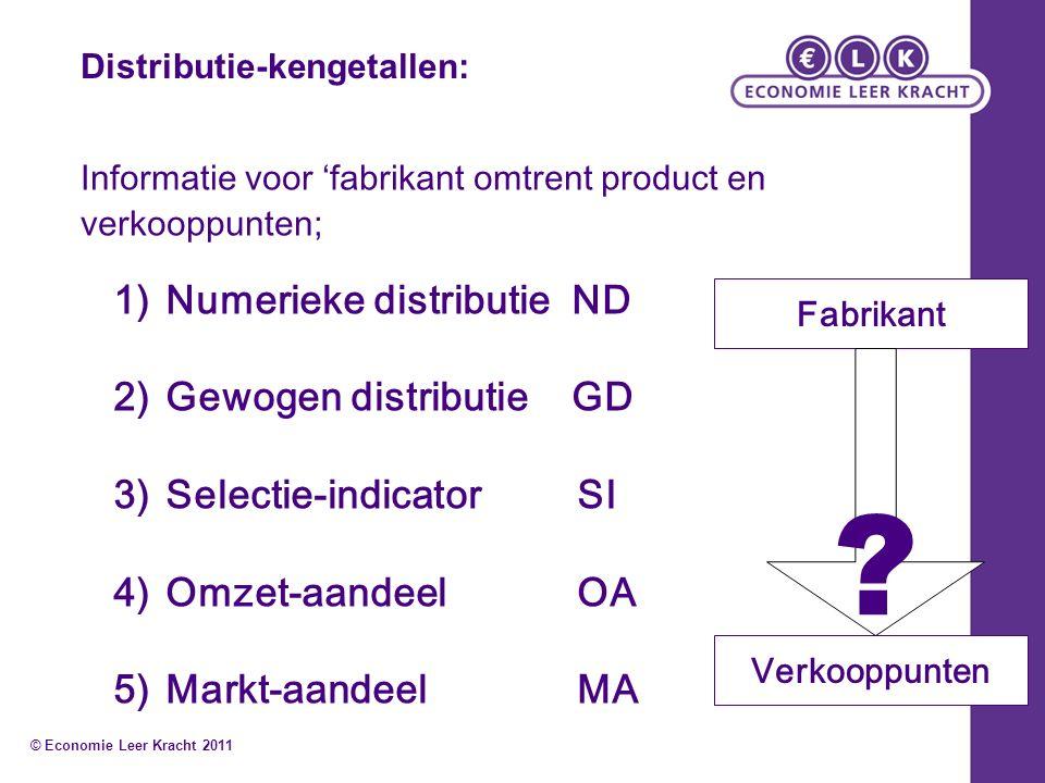 Distributie-kengetallen: Informatie voor 'fabrikant omtrent product en verkooppunten; 1)Numerieke distributie ND 2)Gewogen distributie GD 3)Selectie-i