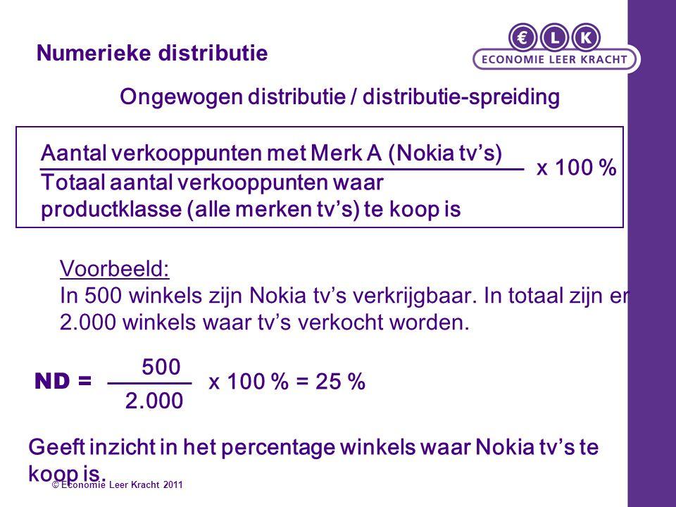 Numerieke distributie Ongewogen distributie / distributie-spreiding Geeft inzicht in het percentage winkels waar Nokia tv's te koop is. Aantal verkoop