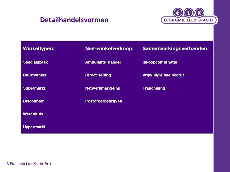 Detailhandelsvormen Winkeltypen:Niet-winkelverkoop:Samenwerkingsverbanden: SpeciaalzaakAmbulante handelInkoopcombinatie BuurtwinkelDirect sellingVrijw