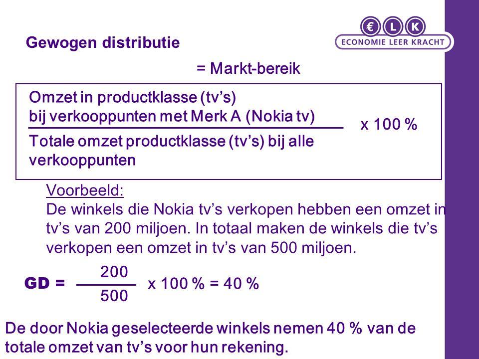 Gewogen distributie = Markt-bereik De door Nokia geselecteerde winkels nemen 40 % van de totale omzet van tv's voor hun rekening. Omzet in productklas