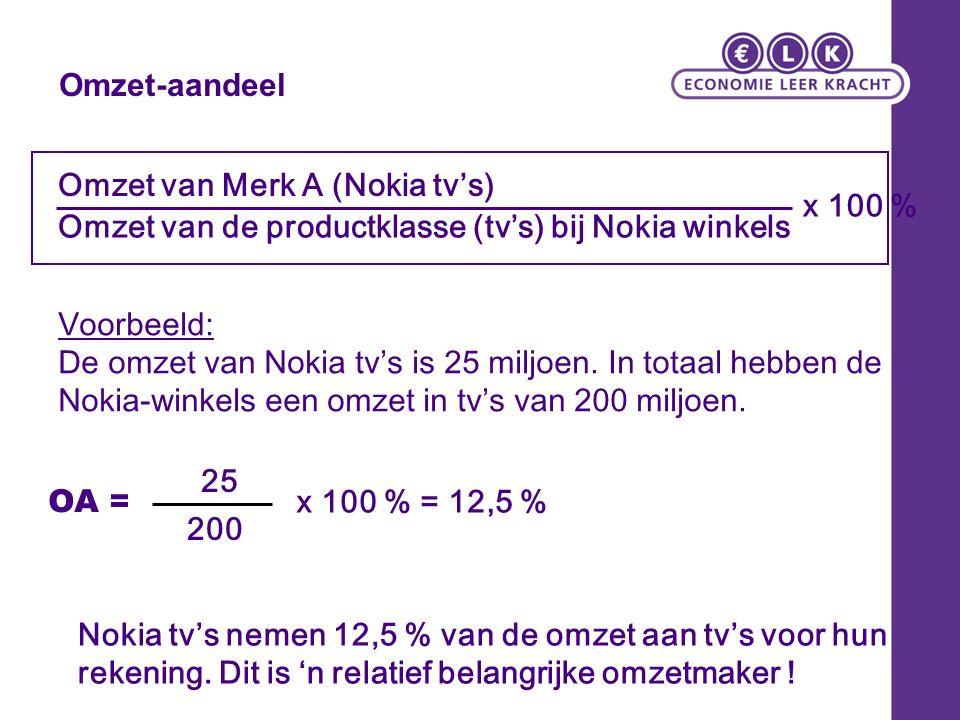 Omzet-aandeel Nokia tv's nemen 12,5 % van de omzet aan tv's voor hun rekening. Dit is 'n relatief belangrijke omzetmaker ! Omzet van Merk A (Nokia tv'