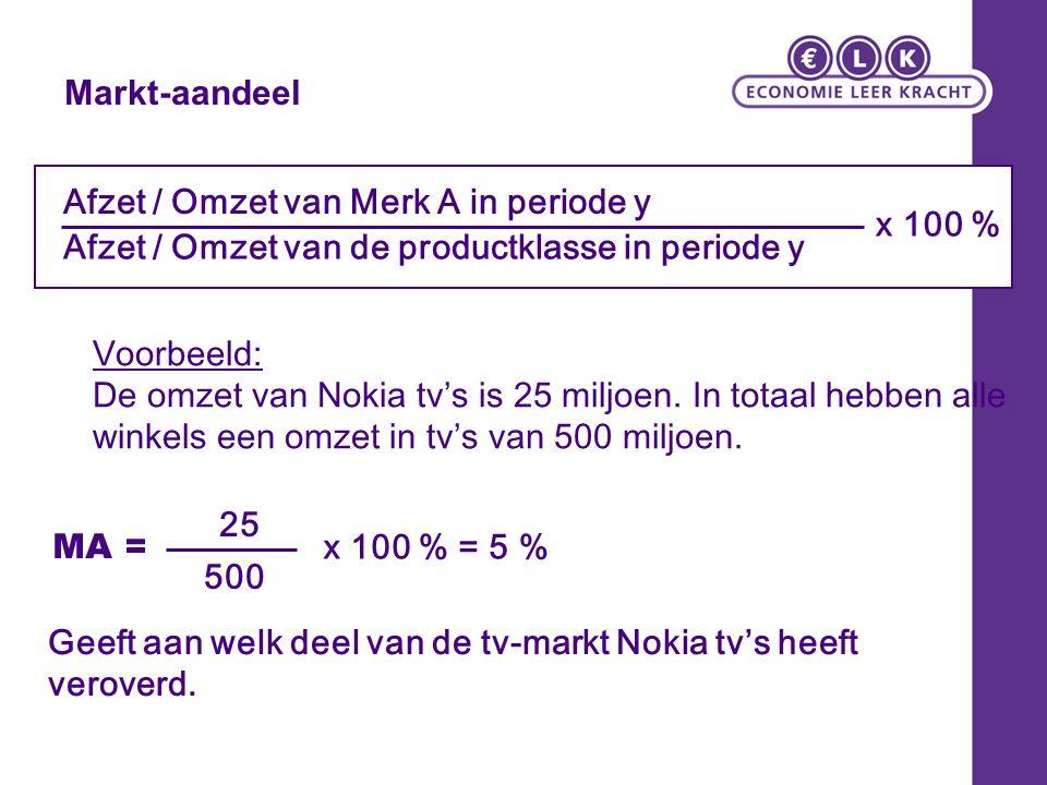 Markt-aandeel Geeft aan welk deel van de tv-markt Nokia tv's heeft veroverd. Afzet / Omzet van Merk A in periode y Afzet / Omzet van de productklasse
