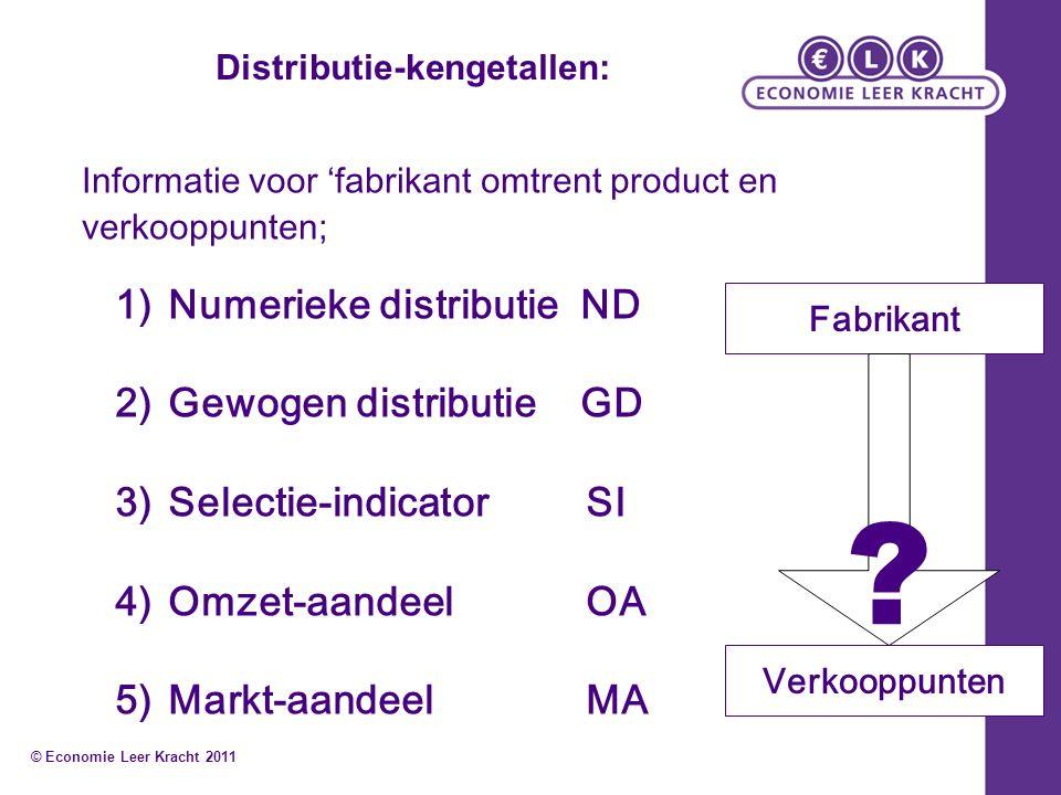Distributie-kengetallen: Informatie voor 'fabrikant omtrent product en verkooppunten; 1)Numerieke distributie ND 2)Gewogen distributie GD 3)Selectie-indicator SI 4)Omzet-aandeel OA 5)Markt-aandeel MA Verkooppunten Fabrikant .