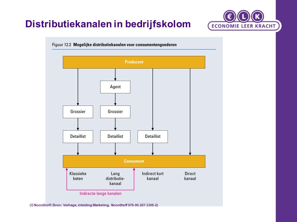 Distributiekanalen in bedrijfskolom (© Noordhoff: Bron: Verhage, inleiding Marketing, Noordhoff 978-90-207-3308-2)