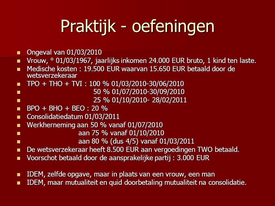 Praktijk - oefeningen Ongeval van 01/03/2010 Ongeval van 01/03/2010 Vrouw, ° 01/03/1967, jaarlijks inkomen 24.000 EUR bruto, 1 kind ten laste.