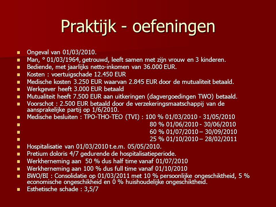 Praktijk - oefeningen Ongeval van 01/03/2010.Ongeval van 01/03/2010.