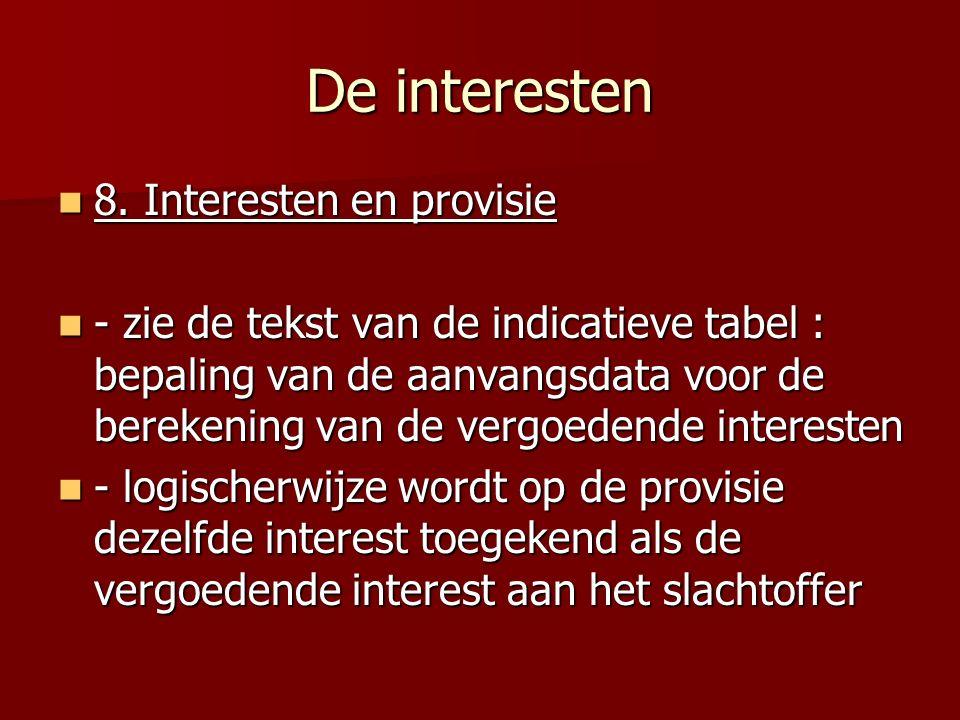 De interesten 8. Interesten en provisie 8. Interesten en provisie - zie de tekst van de indicatieve tabel : bepaling van de aanvangsdata voor de berek