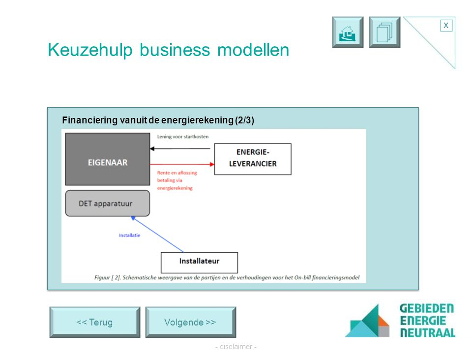   x - disclaimer - O10.2 Financiering vanuit de energierekening (2/3) << Terug Keuzehulp business modellen Volgende >>