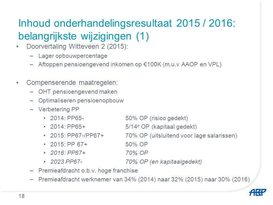 Inhoud onderhandelingsresultaat 2015 / 2016: belangrijkste wijzigingen (1) Doorvertaling Witteveen 2 (2015): –Lager opbouwpercentage –Aftoppen pensioengevend inkomen op €100K (m.u.v AAOP en VPL) Compenserende maatregelen: –OHT pensioengevend maken –Optimaliseren pensioenopbouw –Verbetering PP 2014: PP65-50% OP (risico gedekt) 2014: PP65+ 5/14 e OP (kapitaal gedekt) 2015: PP67-/PP67+70% OP (uitsluitend voor lage salarissen) 2015: PP 67+50% OP 2016: PP67+ 70% OP 2023 PP67-70% OP (en kapitaalgedekt) –Premieafdracht o.b.v.