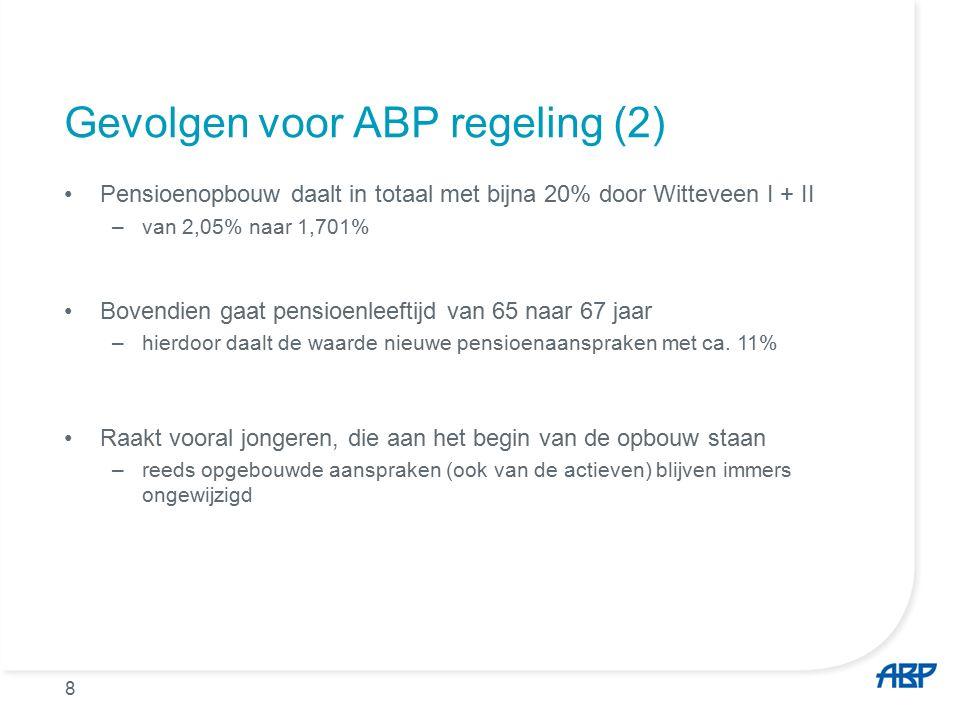 Gevolgen voor ABP regeling (2) 8 Pensioenopbouw daalt in totaal met bijna 20% door Witteveen I + II –van 2,05% naar 1,701% Bovendien gaat pensioenleeftijd van 65 naar 67 jaar –hierdoor daalt de waarde nieuwe pensioenaanspraken met ca.