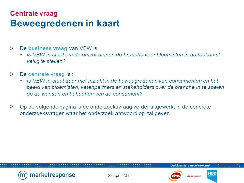 22 april 2013 De bloemist van de toekomst13 Centrale vraag Beweegredenen in kaart De business vraag van VBW is: Is VBW in staat om de omzet binnen de