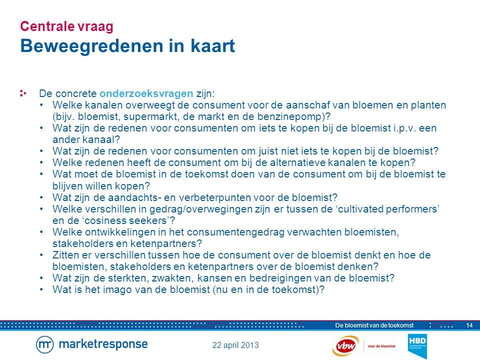 22 april 2013 De bloemist van de toekomst14 Centrale vraag Beweegredenen in kaart De concrete onderzoeksvragen zijn: Welke kanalen overweegt de consum