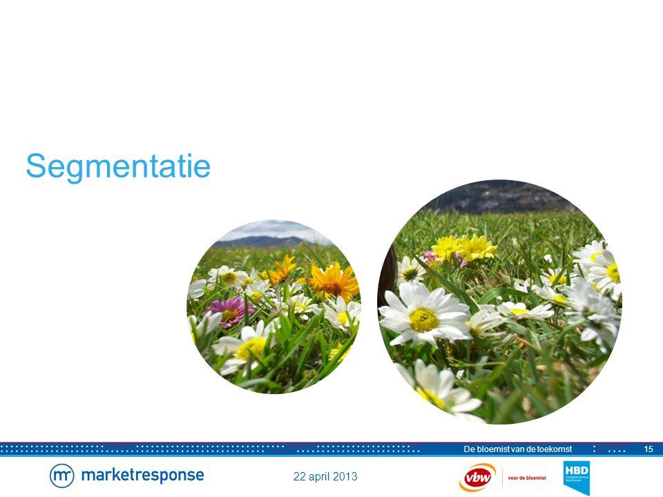 22 april 2013 De bloemist van de toekomst16 Segmentatie Mijn Bloemist consumenten zijn vaak cultivated performers P = Product/retail R = Relatie C = Consument Vraag: Nu volgen enkele uitspraken over de bloemist in het algemeen.