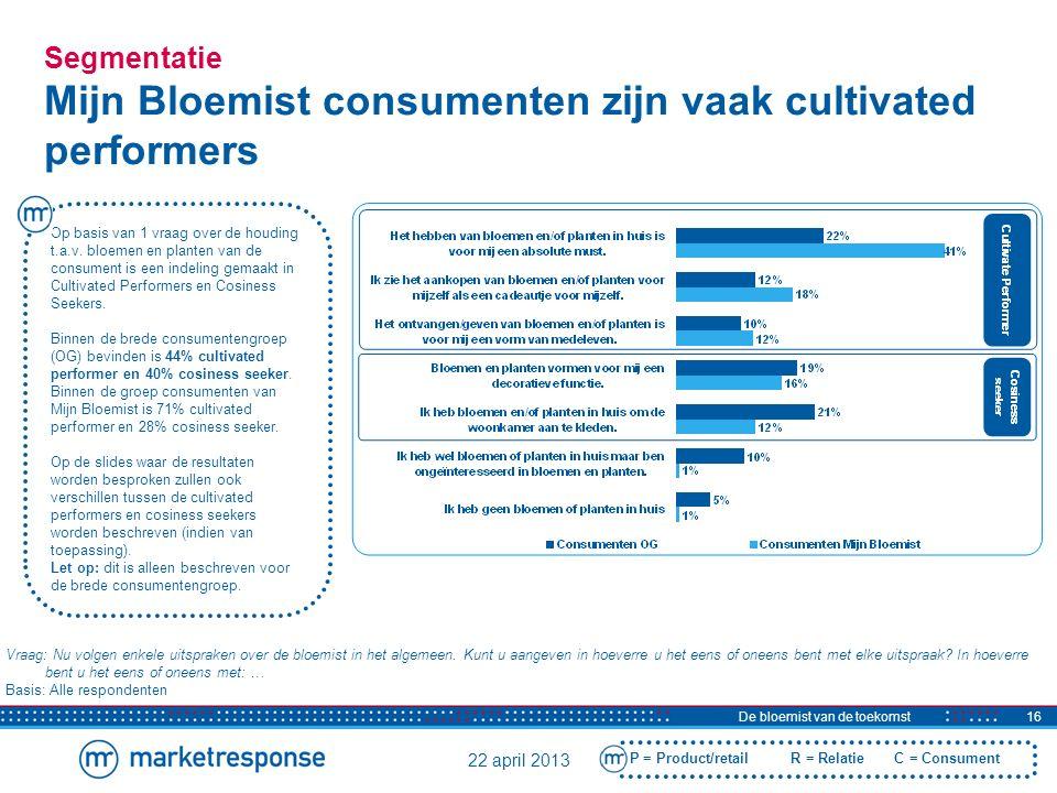 22 april 2013 De bloemist van de toekomst16 Segmentatie Mijn Bloemist consumenten zijn vaak cultivated performers P = Product/retail R = Relatie C = C