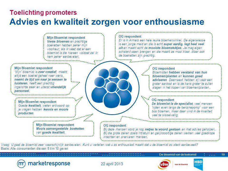 22 april 2013 De bloemist van de toekomst19 Toelichting promoters Advies en kwaliteit zorgen voor enthousiasme OG respondent Er is in Almelo een hele