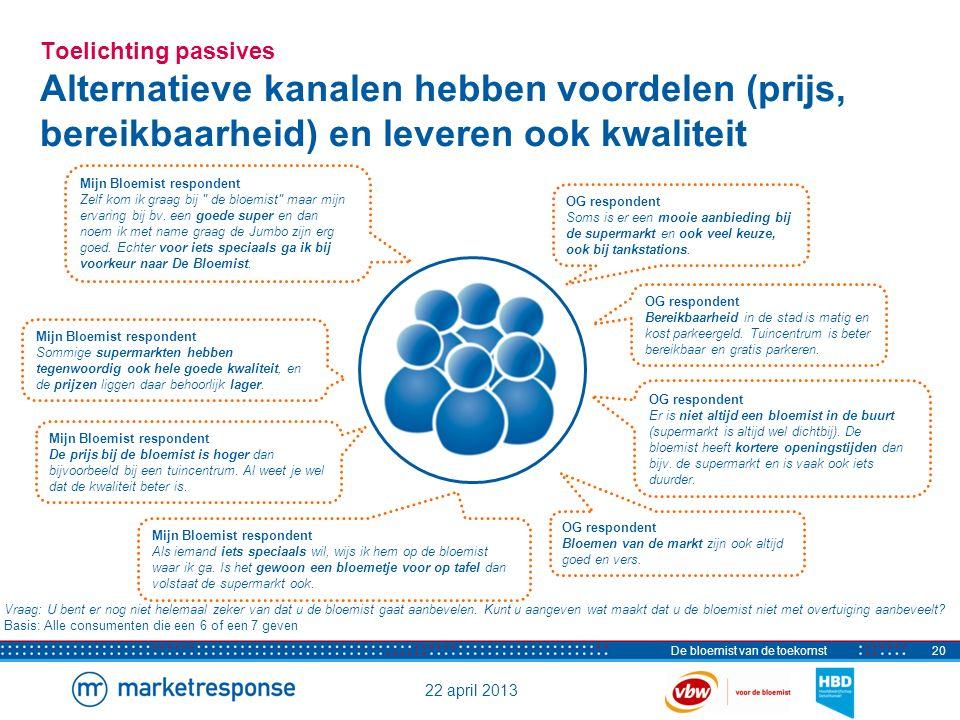 22 april 2013 De bloemist van de toekomst20 Toelichting passives Alternatieve kanalen hebben voordelen (prijs, bereikbaarheid) en leveren ook kwalitei