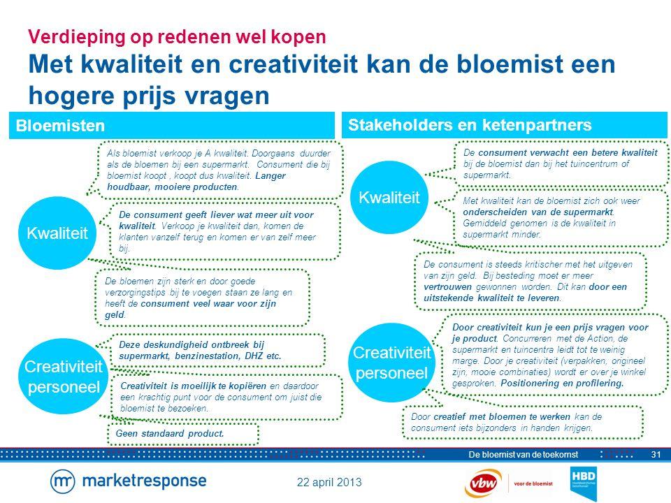 22 april 2013 De bloemist van de toekomst32 Redenen om niet te kopen bij de bloemist Prijs is de belangrijkste reden voor niet-kopen P = Product/retail R = Relatie C = Consument Vraag: Wat zijn volgens u de belangrijkste redenen voor de consument om geen bloemen en/of planten bij de bloemist te kopen.