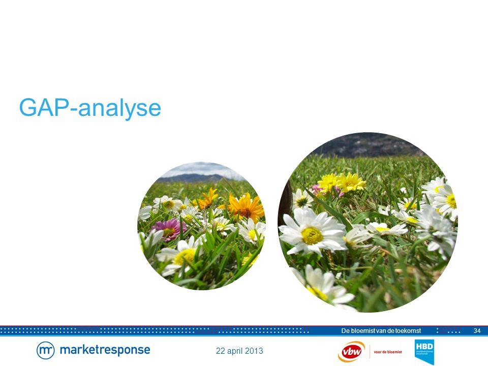 22 april 2013 De bloemist van de toekomst35 GAP-analyse Personeelsaspecten zijn minder van belang voor de consument dan de bloemist denkt Gap tussen consumenten en bloemisten Voor de consument is het aankopen van een cadeau een aanverwante producten en accessoires juist van belang.