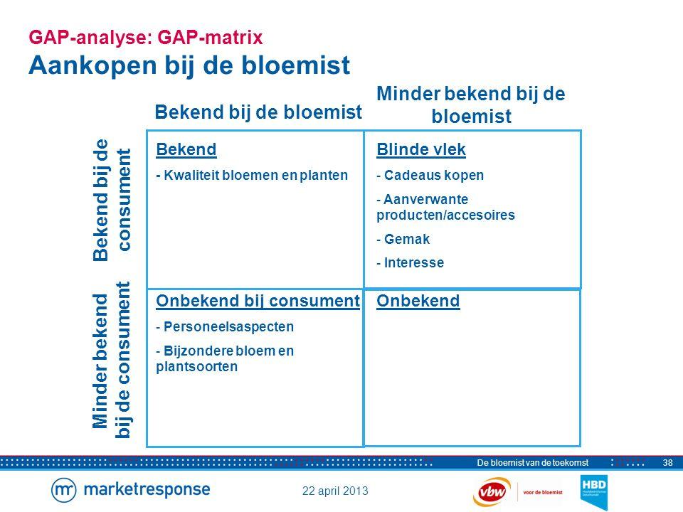 22 april 2013 De bloemist van de toekomst38 Onbekend bij consument - Personeelsaspecten - Bijzondere bloem en plantsoorten Onbekend Bekend - Kwaliteit
