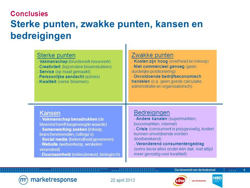 22 april 2013 De bloemist van de toekomst5 Sterke binding met de bloemist onder consumenten van Mijn Bloemist De NPS onder consumenten van Mijn Bloeminst is zeer hoog te noemen (NPS: 39).