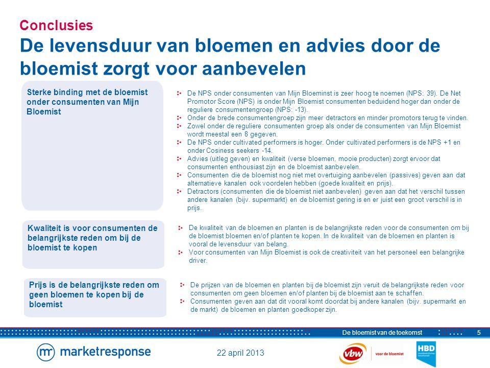 22 april 2013 De bloemist van de toekomst5 Sterke binding met de bloemist onder consumenten van Mijn Bloemist De NPS onder consumenten van Mijn Bloemi