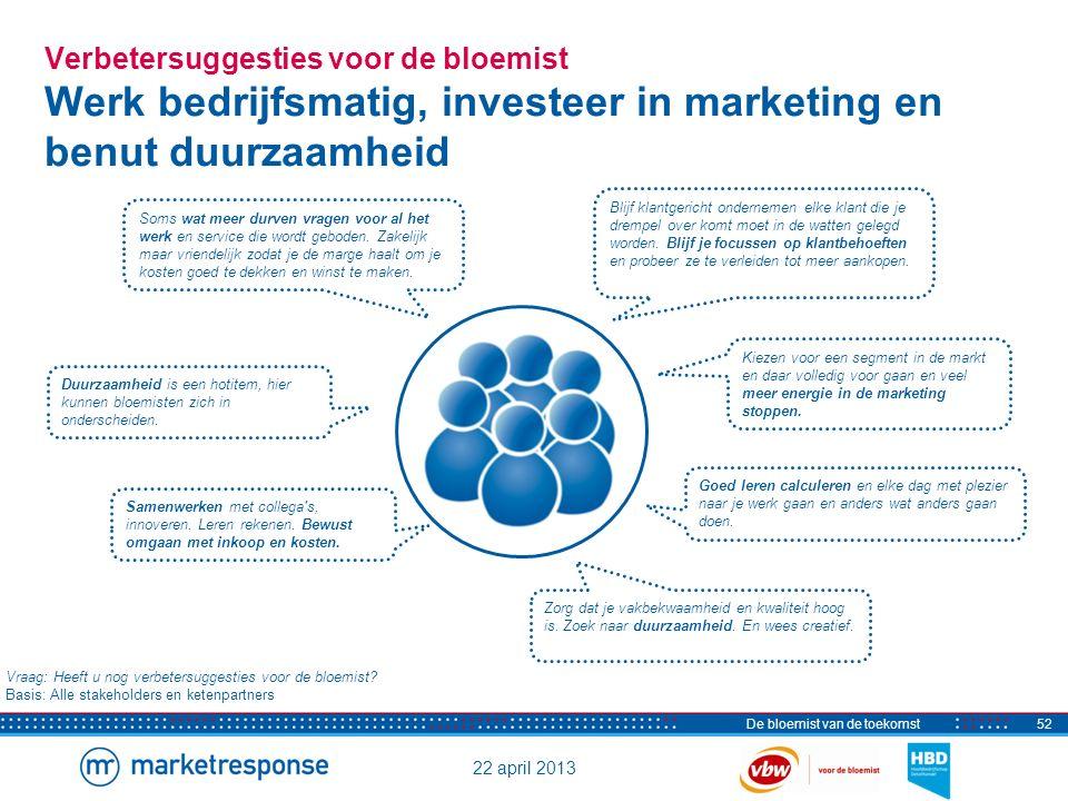22 april 2013 De bloemist van de toekomst52 Verbetersuggesties voor de bloemist Werk bedrijfsmatig, investeer in marketing en benut duurzaamheid Vraag