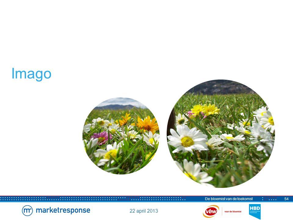 22 april 2013 De bloemist van de toekomst55 Toekomstig imago De consument ziet de bloemist vooral als vakkundig en creatief Vraag: Nu volgen de uitspraken opnieuw maar u kunt er bij het beoordelen van de uitspraken nu vanuit gaan hoe u verwacht of denkt dat de bloemist er in de toekomst uit zal gaan zien (over 10 jaar).