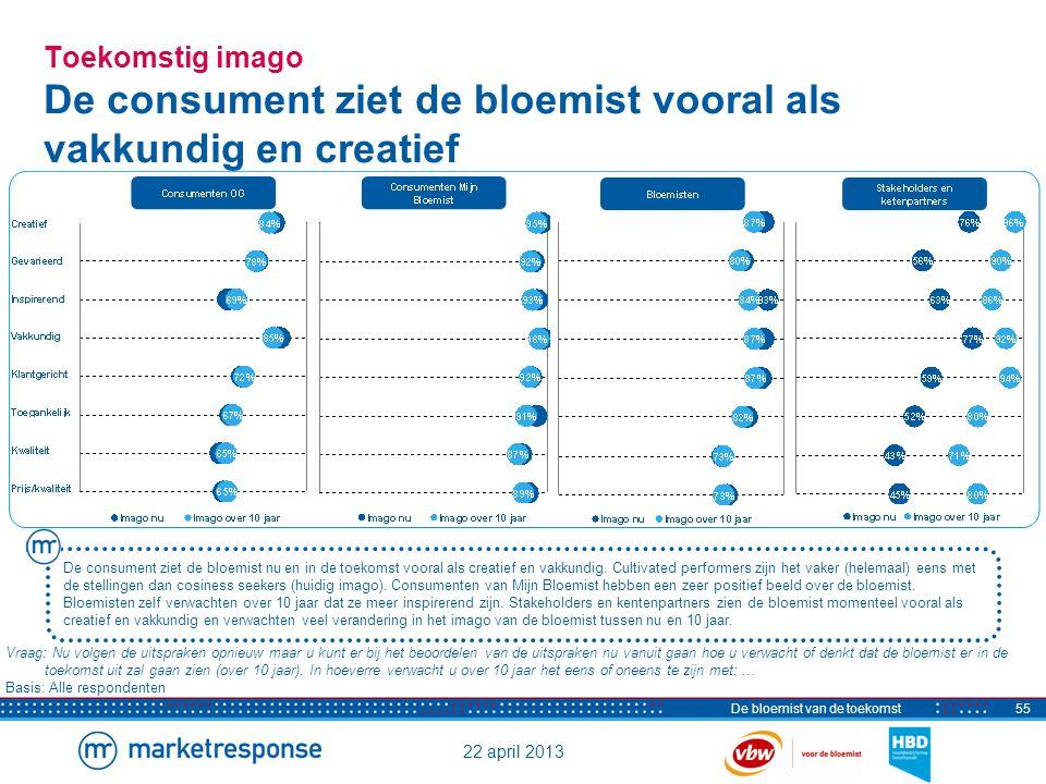 22 april 2013 De bloemist van de toekomst55 Toekomstig imago De consument ziet de bloemist vooral als vakkundig en creatief Vraag: Nu volgen de uitspr