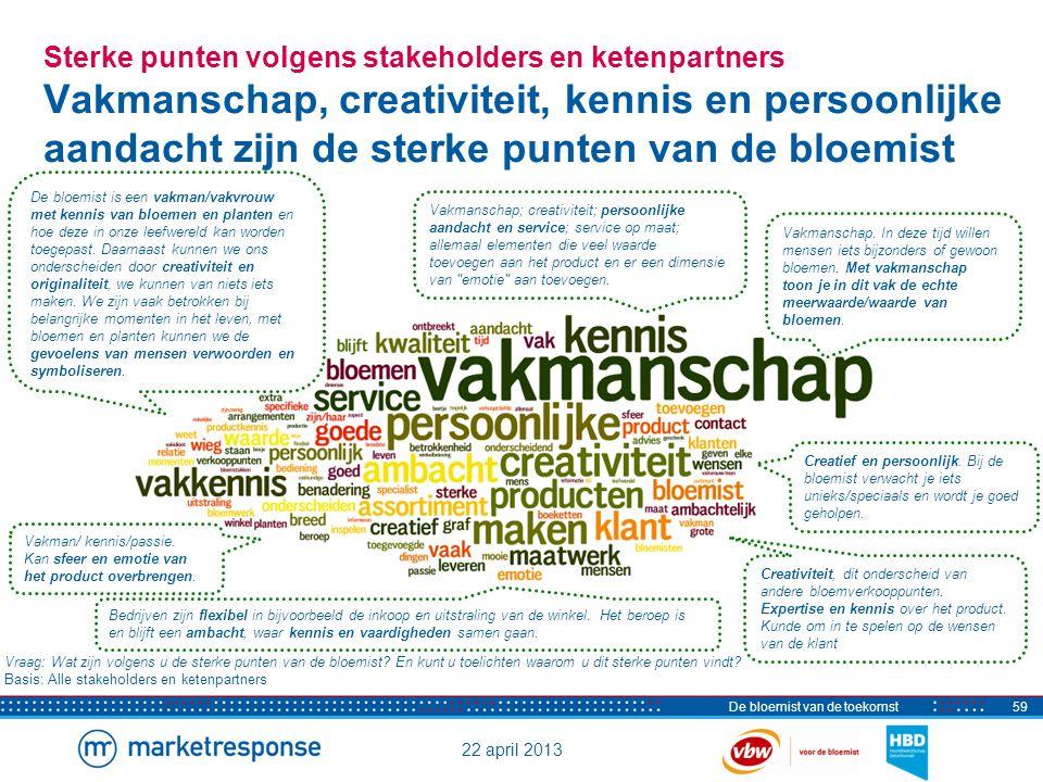 22 april 2013 De bloemist van de toekomst60 Zwakke punten volgens bloemisten Vooral de prijzen en kosten worden gezien als zwakke punten van de bloemist Door export hoge(ere) inkoopprijzen.